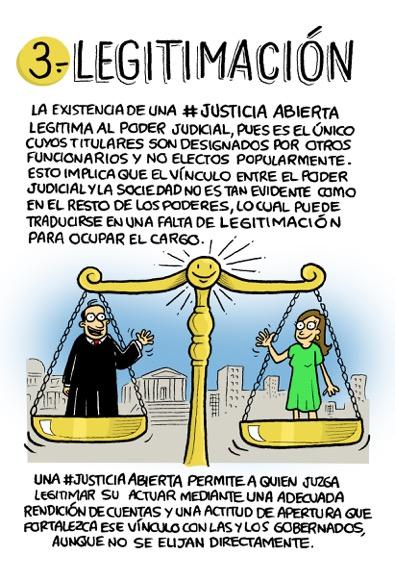 Justicia abierta pag 11